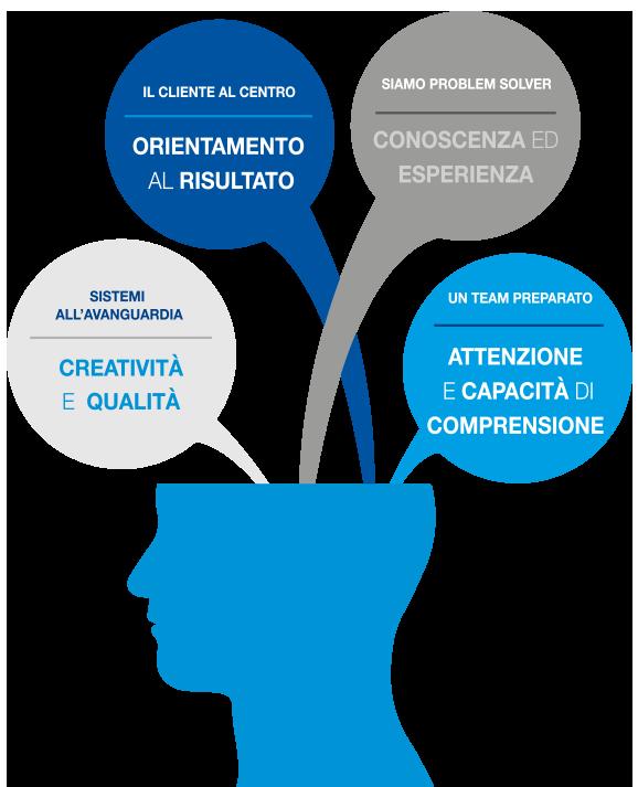 proma_infografica
